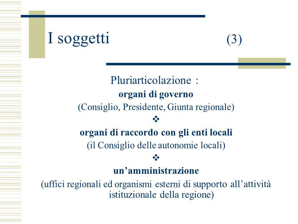 I soggetti (3) Pluriarticolazione : organi di governo (Consiglio, Presidente, Giunta regionale) organi di raccordo con gli enti locali (il Consiglio d