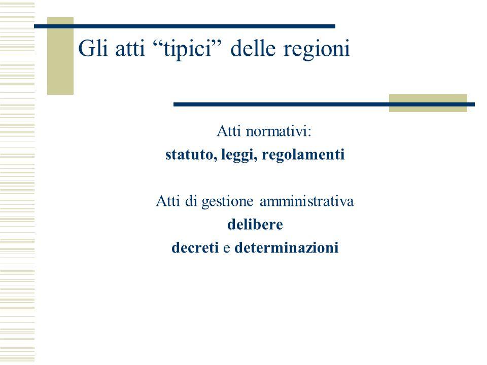 Gli atti tipici delle regioni Atti normativi: statuto, leggi, regolamenti Atti di gestione amministrativa delibere decreti e determinazioni