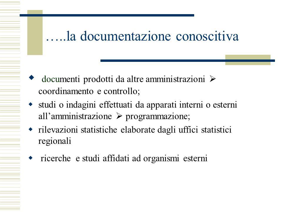 …..la documentazione conoscitiva documenti prodotti da altre amministrazioni coordinamento e controllo; studi o indagini effettuati da apparati intern