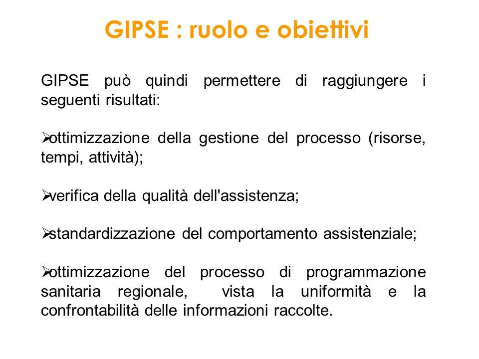 GIPSE può quindi permettere di raggiungere i seguenti risultati: ottimizzazione della gestione del processo (risorse, tempi, attività); verifica della