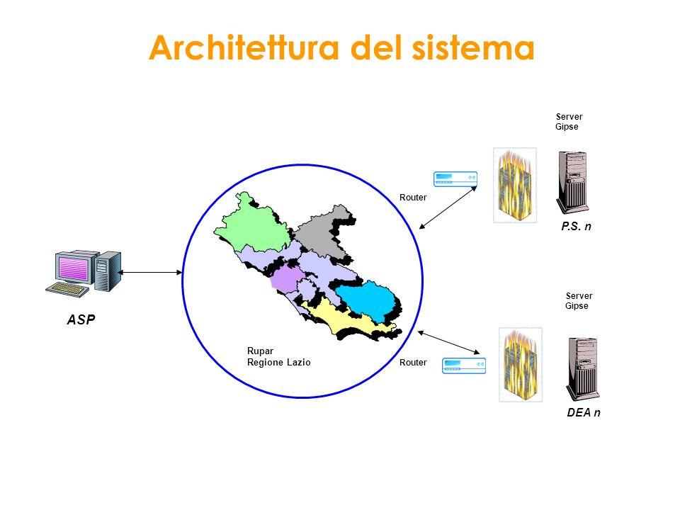Rupar Regione Lazio Server Gipse Router DEA n P.S. n Server Gipse ASP Router Architettura del sistema