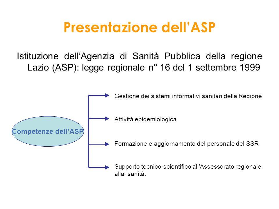 Presentazione dellASP Istituzione dellAgenzia di Sanità Pubblica della regione Lazio (ASP): legge regionale n° 16 del 1 settembre 1999 Competenze dell