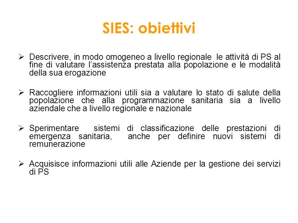 SIES: obiettivi Descrivere, in modo omogeneo a livello regionale le attività di PS al fine di valutare lassistenza prestata alla popolazione e le moda