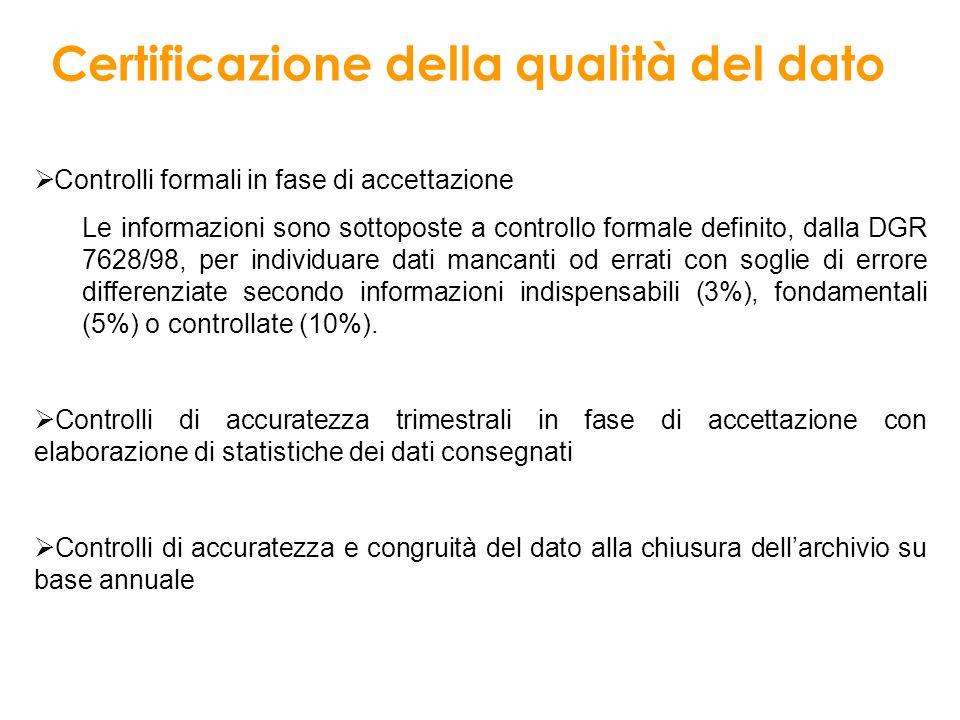 Certificazione della qualità del dato Controlli formali in fase di accettazione Le informazioni sono sottoposte a controllo formale definito, dalla DG