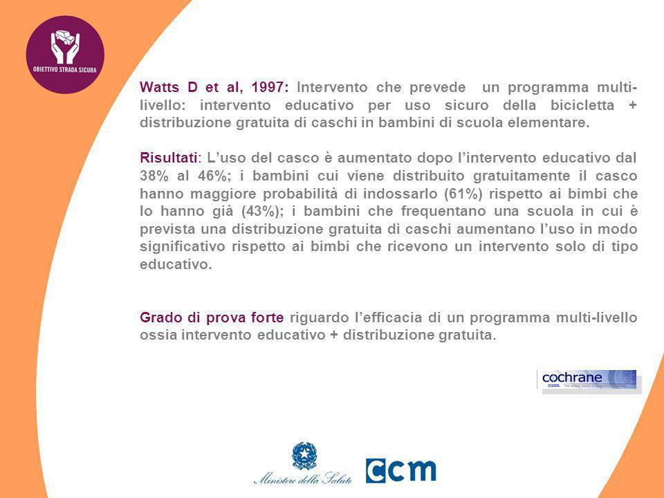 Watts D et al, 1997: Intervento che prevede un programma multi- livello: intervento educativo per uso sicuro della bicicletta + distribuzione gratuita