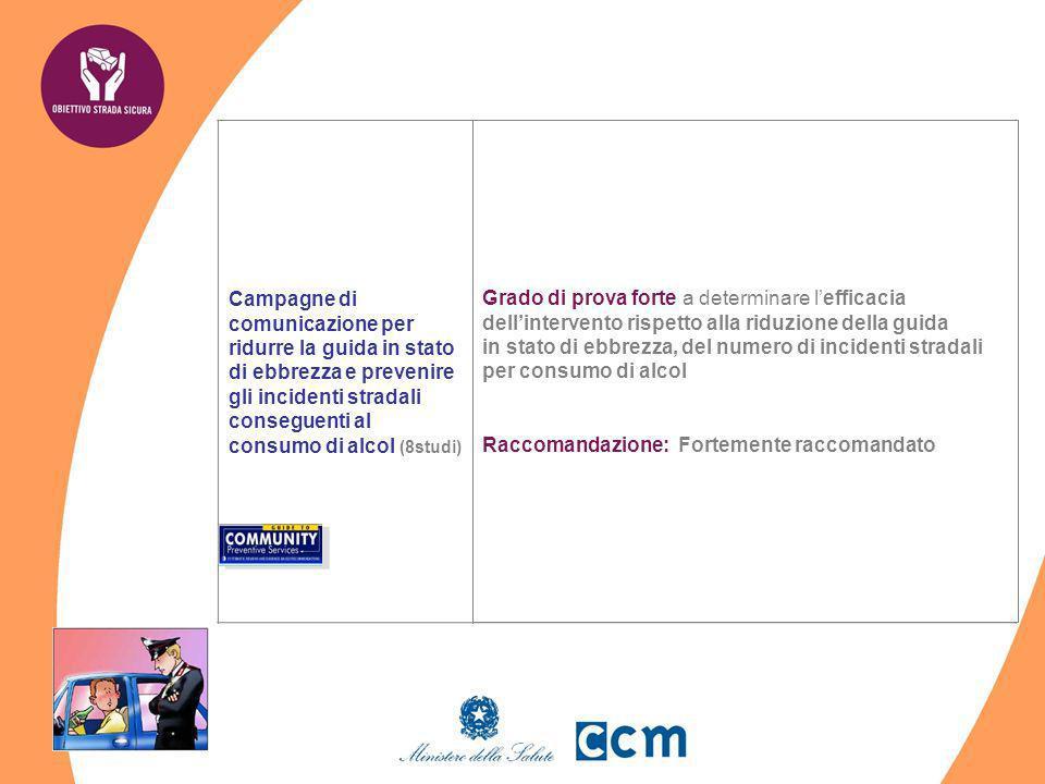 Campagne di comunicazione per ridurre la guida in stato di ebbrezza e prevenire gli incidenti stradali conseguenti al consumo di alcol (8studi) Si tra