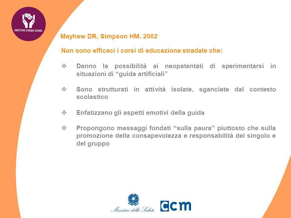 Mayhew DR, Simpson HM. 2002 Come migliorare lefficacia dei corsi di educazione stradale Devono essere programmati nel corso degli anni della scuola su