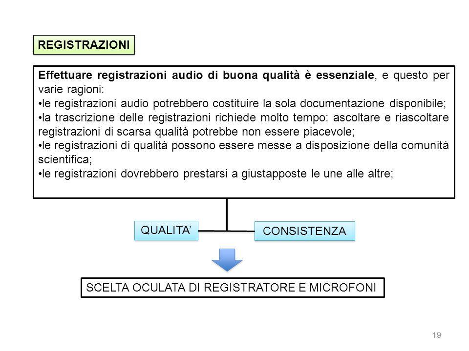 20 IL REGISTRATORE il registratore digitale deve essere in grado registrare e salvare i suoni in qualità audio CD (44100 Hz, file WAV); non affidatevi agli smartphones.