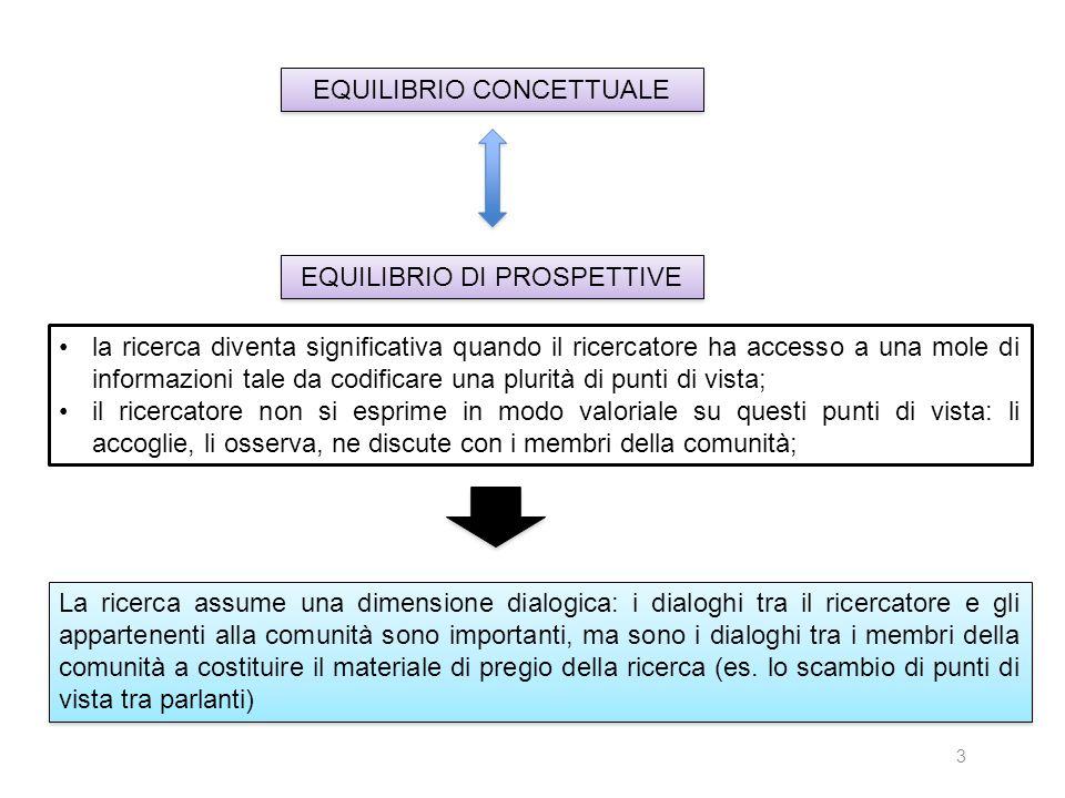 3 EQUILIBRIO CONCETTUALE EQUILIBRIO DI PROSPETTIVE la ricerca diventa significativa quando il ricercatore ha accesso a una mole di informazioni tale d