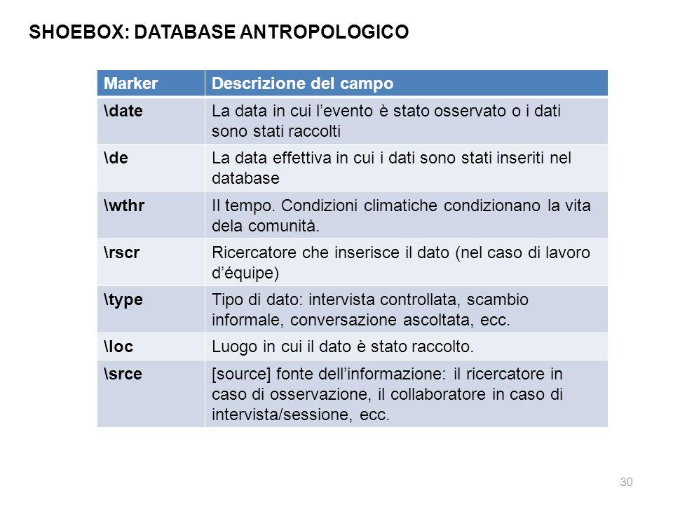 30 SHOEBOX: DATABASE ANTROPOLOGICO MarkerDescrizione del campo \dateLa data in cui levento è stato osservato o i dati sono stati raccolti \deLa data e
