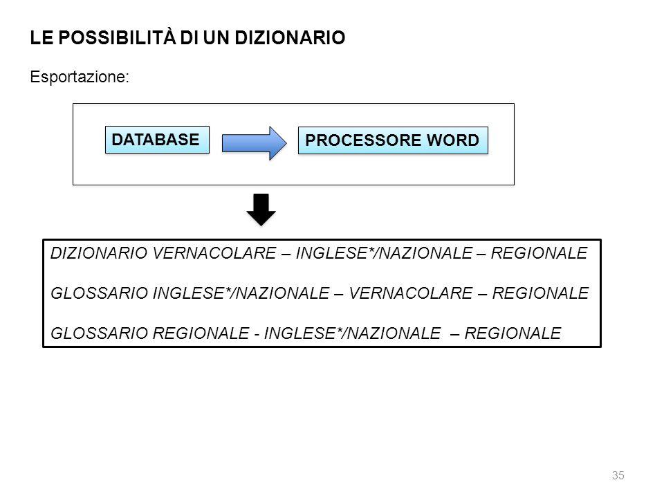 Software 3: SHOEBOX/TOOLBOX (database)