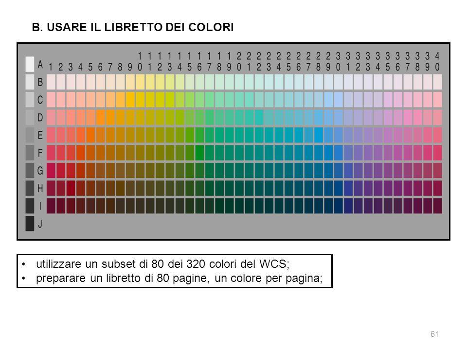 61 B. USARE IL LIBRETTO DEI COLORI utilizzare un subset di 80 dei 320 colori del WCS; preparare un libretto di 80 pagine, un colore per pagina;