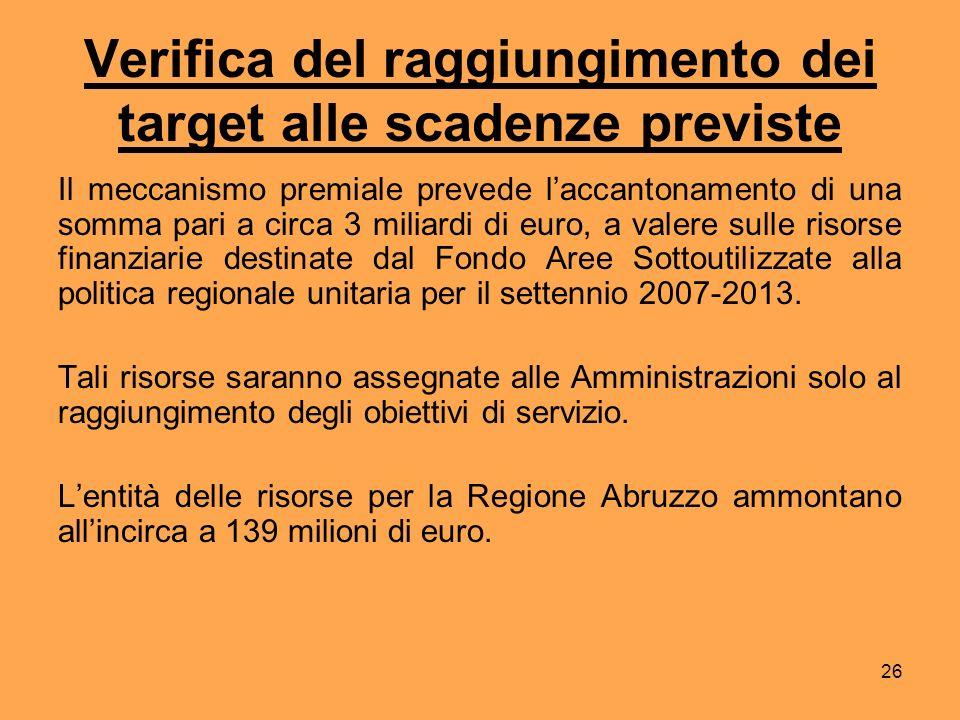 26 Verifica del raggiungimento dei target alle scadenze previste Il meccanismo premiale prevede laccantonamento di una somma pari a circa 3 miliardi di euro, a valere sulle risorse finanziarie destinate dal Fondo Aree Sottoutilizzate alla politica regionale unitaria per il settennio 2007-2013.