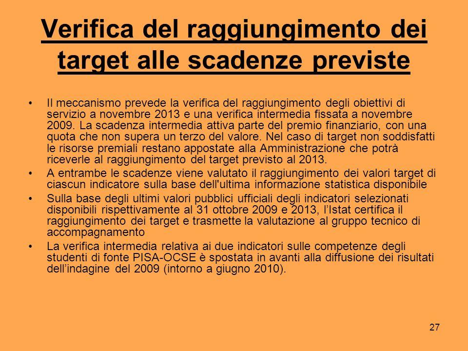27 Verifica del raggiungimento dei target alle scadenze previste Il meccanismo prevede la verifica del raggiungimento degli obiettivi di servizio a novembre 2013 e una verifica intermedia fissata a novembre 2009.