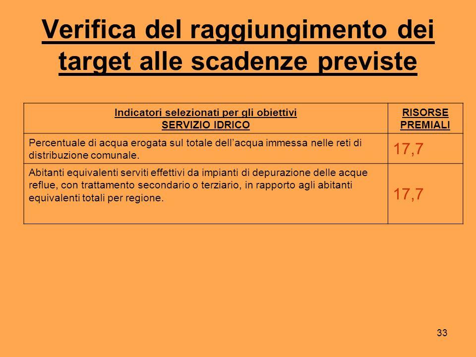 33 Verifica del raggiungimento dei target alle scadenze previste Indicatori selezionati per gli obiettivi SERVIZIO IDRICO RISORSE PREMIALI Percentuale di acqua erogata sul totale dellacqua immessa nelle reti di distribuzione comunale.