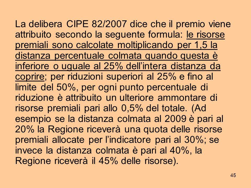 45 La delibera CIPE 82/2007 dice che il premio viene attribuito secondo la seguente formula: le risorse premiali sono calcolate moltiplicando per 1,5 la distanza percentuale colmata quando questa è inferiore o uguale al 25% dellintera distanza da coprire; per riduzioni superiori al 25% e fino al limite del 50%, per ogni punto percentuale di riduzione è attribuito un ulteriore ammontare di risorse premiali pari allo 0,5% del totale.
