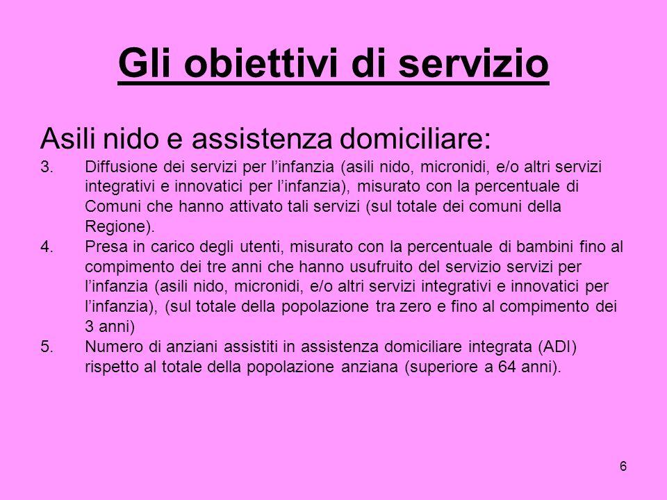 6 Gli obiettivi di servizio Asili nido e assistenza domiciliare: 3.Diffusione dei servizi per linfanzia (asili nido, micronidi, e/o altri servizi integrativi e innovatici per linfanzia), misurato con la percentuale di Comuni che hanno attivato tali servizi (sul totale dei comuni della Regione).