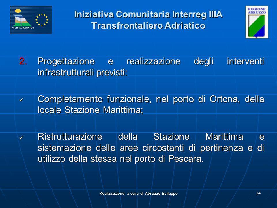 Realizzazione a cura di Abruzzo Sviluppo 14 Iniziativa Comunitaria Interreg IIIA Transfrontaliero Adriatico 2.Progettazione e realizzazione degli inte