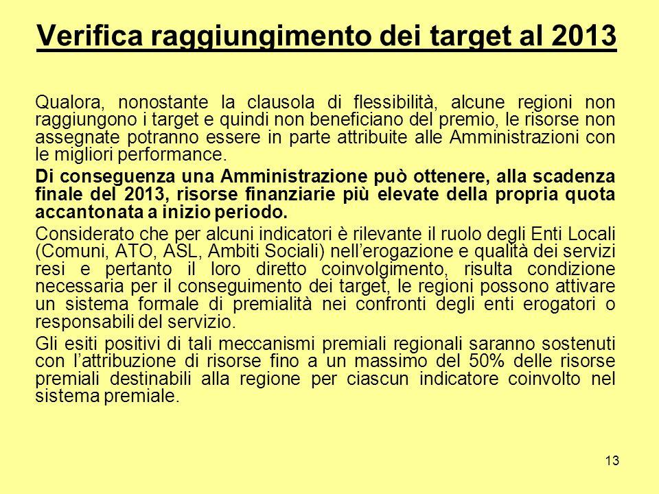 13 Verifica raggiungimento dei target al 2013 Qualora, nonostante la clausola di flessibilità, alcune regioni non raggiungono i target e quindi non beneficiano del premio, le risorse non assegnate potranno essere in parte attribuite alle Amministrazioni con le migliori performance.