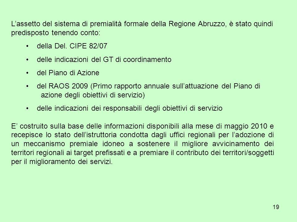 19 Lassetto del sistema di premialità formale della Regione Abruzzo, è stato quindi predisposto tenendo conto: della Del.