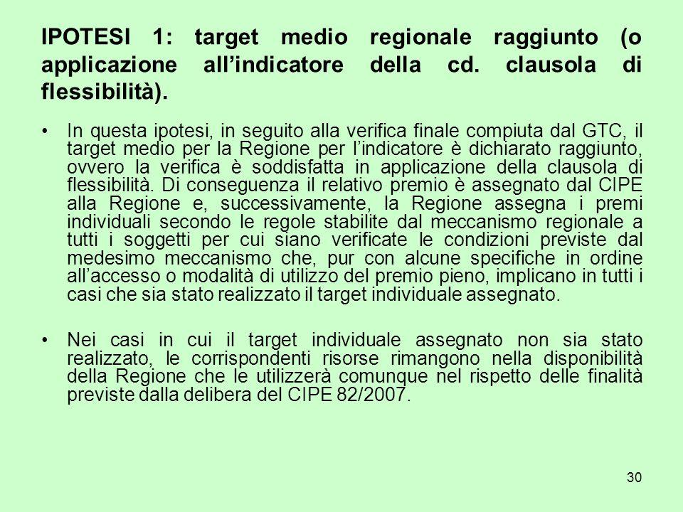 30 IPOTESI 1: target medio regionale raggiunto (o applicazione allindicatore della cd.