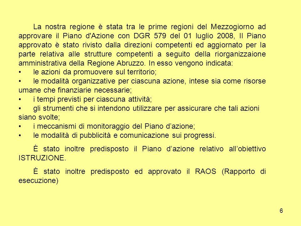 6 La nostra regione è stata tra le prime regioni del Mezzogiorno ad approvare il Piano d Azione con DGR 579 del 01 luglio 2008, Il Piano approvato è stato rivisto dalla direzioni competenti ed aggiornato per la parte relativa alle strutture competenti a seguito della riorganizzaione amministrativa della Regione Abruzzo.