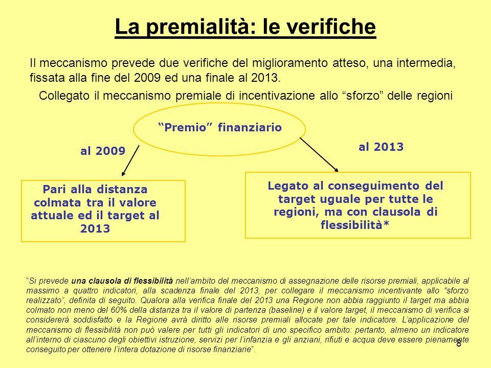 8 La premialità: le verifiche Il meccanismo prevede due verifiche del miglioramento atteso, una intermedia, fissata alla fine del 2009 ed una finale al 2013.
