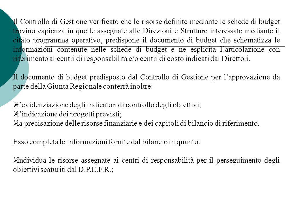 Il Controllo di Gestione verificato che le risorse definite mediante le schede di budget trovino capienza in quelle assegnate alle Direzioni e Struttu