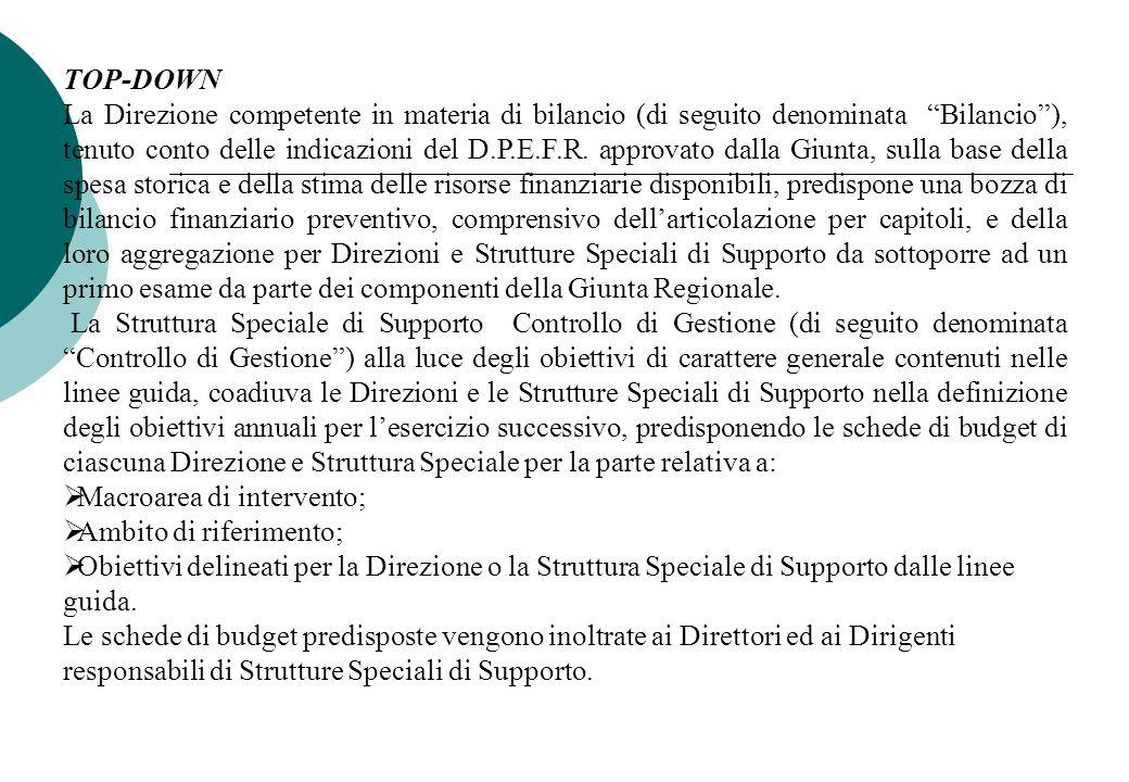 TOP-DOWN La Direzione competente in materia di bilancio (di seguito denominata Bilancio), tenuto conto delle indicazioni del D.P.E.F.R. approvato dall