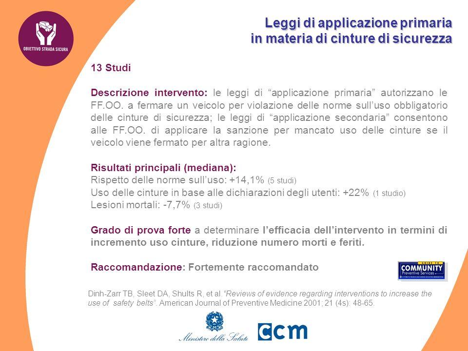 Leggi di applicazione primaria in materia di cinture di sicurezza 13 Studi Descrizione intervento: le leggi di applicazione primaria autorizzano le FF.OO.