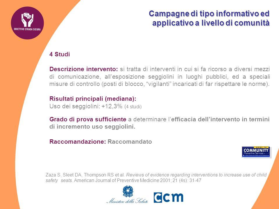 Campagne di tipo informativo ed applicativo a livello di comunità 4 Studi Descrizione intervento: si tratta di interventi in cui si fa ricorso a diver
