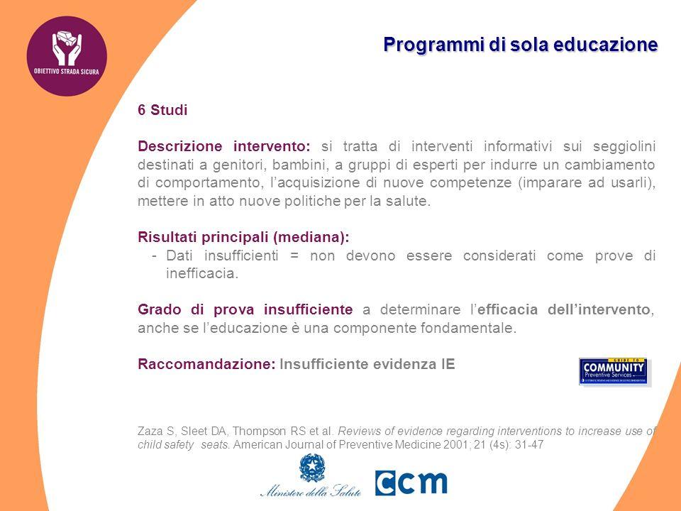 Programmi di sola educazione 6 Studi Descrizione intervento: si tratta di interventi informativi sui seggiolini destinati a genitori, bambini, a grupp