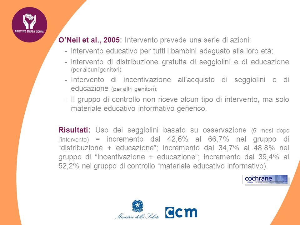 ONeil et al., 2005: Intervento prevede una serie di azioni: -intervento educativo per tutti i bambini adeguato alla loro età; -intervento di distribuz