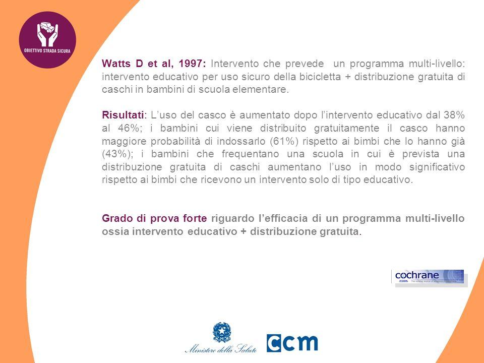 Watts D et al, 1997: Intervento che prevede un programma multi-livello: intervento educativo per uso sicuro della bicicletta + distribuzione gratuita