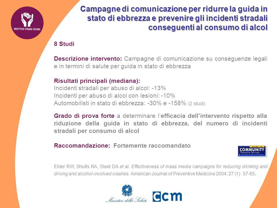 Campagne di comunicazione per ridurre la guida in stato di ebbrezza e prevenire gli incidenti stradali conseguenti al consumo di alcol 8 Studi Descriz