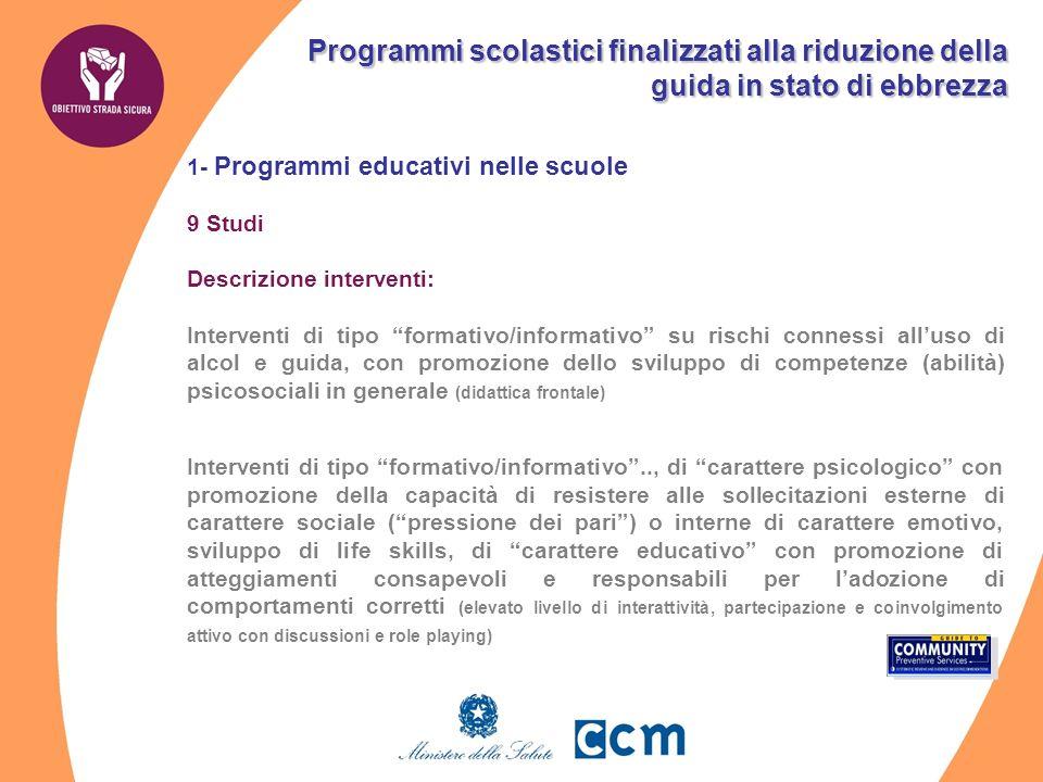 Programmi scolastici finalizzati alla riduzione della guida in stato di ebbrezza 1- Programmi educativi nelle scuole 9 Studi Descrizione interventi: I
