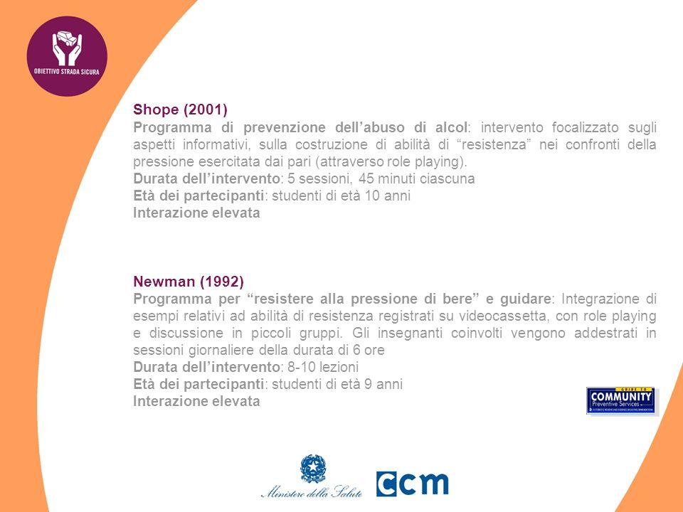 Shope (2001) Programma di prevenzione dellabuso di alcol: intervento focalizzato sugli aspetti informativi, sulla costruzione di abilità di resistenza nei confronti della pressione esercitata dai pari (attraverso role playing).