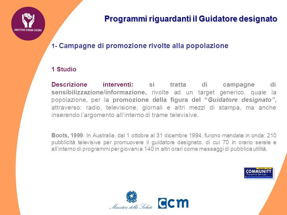 Programmi riguardanti il Guidatore designato 1- Campagne di promozione rivolte alla popolazione 1 Studio Descrizione interventi: si tratta di campagne