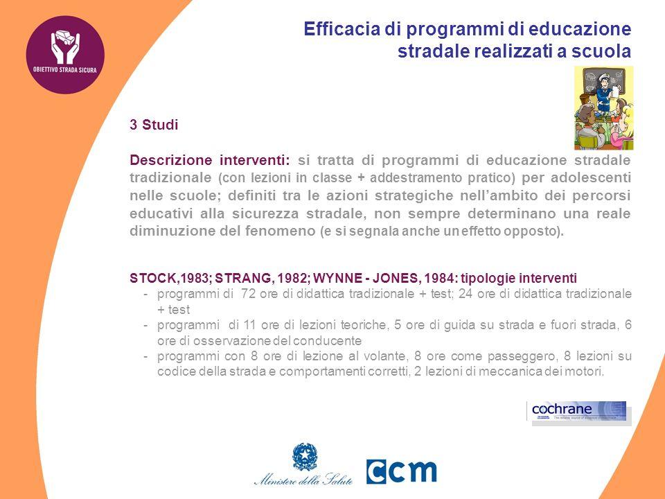 Efficacia di programmi di educazione stradale realizzati a scuola 3 Studi Descrizione interventi: si tratta di programmi di educazione stradale tradiz