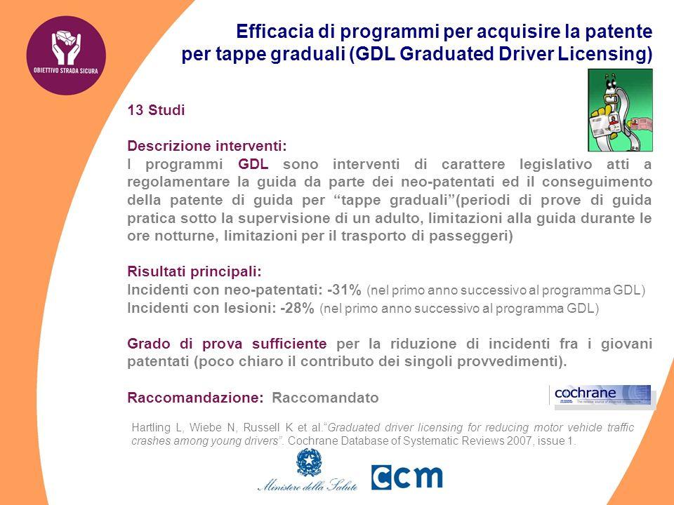 Efficacia di programmi per acquisire la patente per tappe graduali (GDL Graduated Driver Licensing) 13 Studi Descrizione interventi: I programmi GDL s