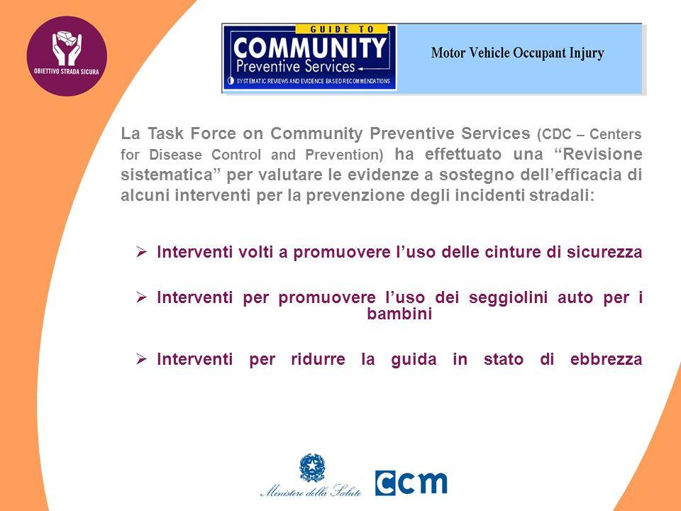 La Task Force on Community Preventive Services (CDC – Centers for Disease Control and Prevention) ha effettuato una Revisione sistematica per valutare