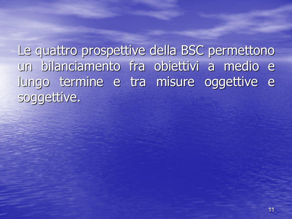 11 Le quattro prospettive della BSC permettono un bilanciamento fra obiettivi a medio e lungo termine e tra misure oggettive e soggettive.