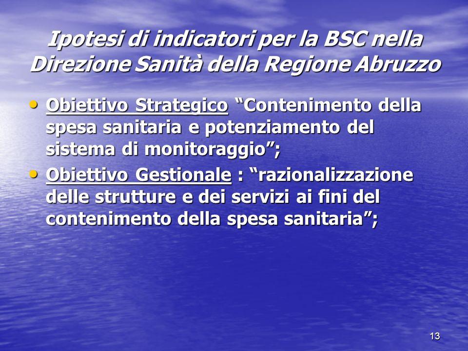13 Ipotesi di indicatori per la BSC nella Direzione Sanità della Regione Abruzzo Obiettivo Strategico Contenimento della spesa sanitaria e potenziamen