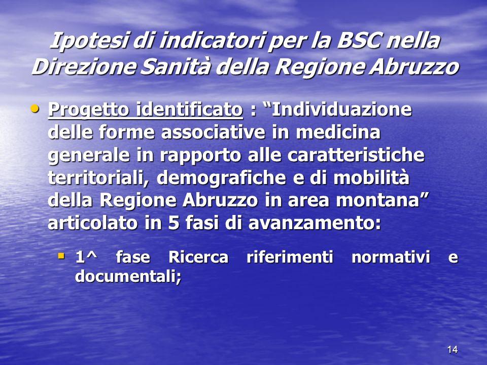14 Ipotesi di indicatori per la BSC nella Direzione Sanità della Regione Abruzzo Progetto identificato : Individuazione delle forme associative in med