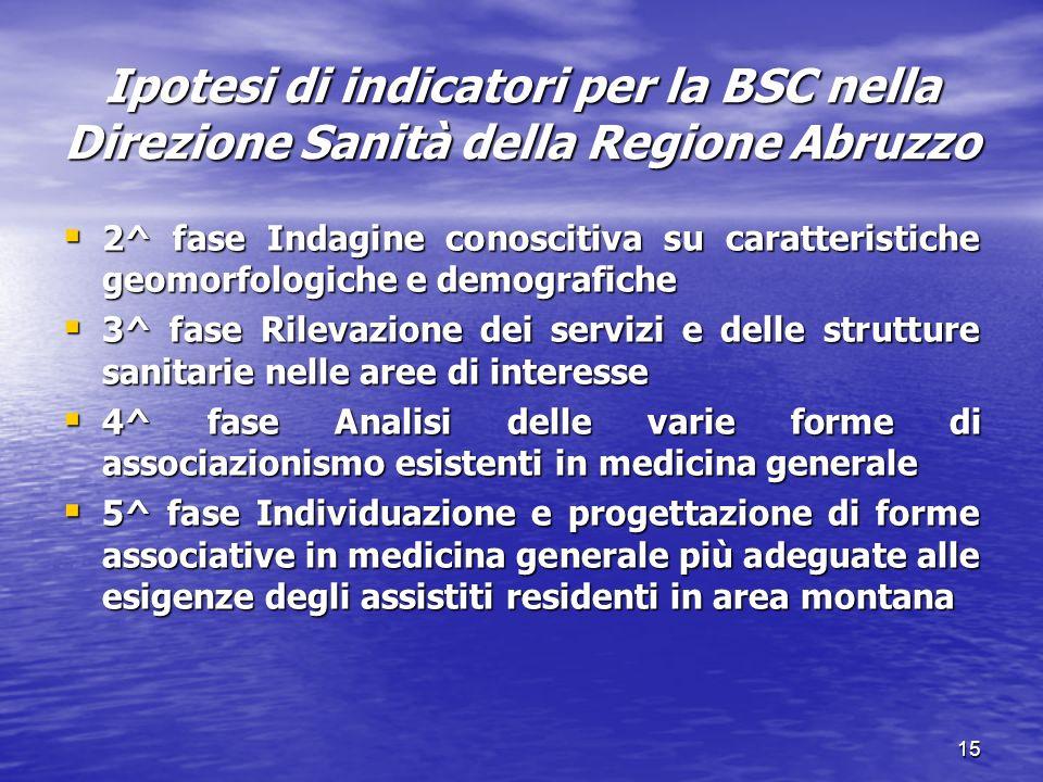 15 Ipotesi di indicatori per la BSC nella Direzione Sanità della Regione Abruzzo 2^ fase Indagine conoscitiva su caratteristiche geomorfologiche e dem