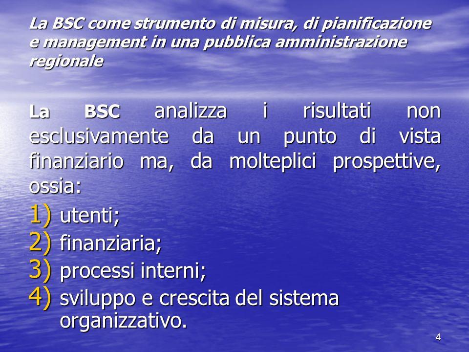 4 La BSC come strumento di misura, di pianificazione e management in una pubblica amministrazione regionale La BSC analizza i risultati non esclusivam
