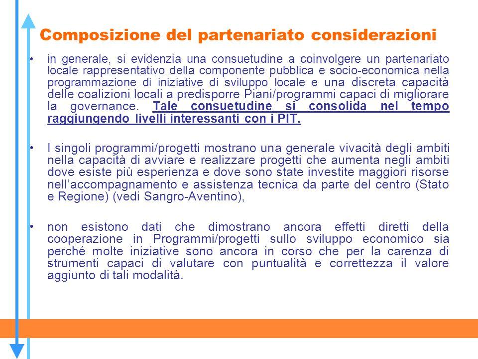 Composizione del partenariato considerazioni in generale, si evidenzia una consuetudine a coinvolgere un partenariato locale rappresentativo della com