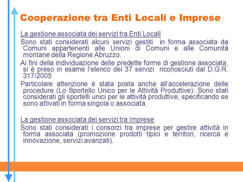 Cooperazione tra Enti Locali e Imprese La gestione associata dei servizi tra Enti Locali Sono stati considerati alcuni servizi gestiti in forma associ