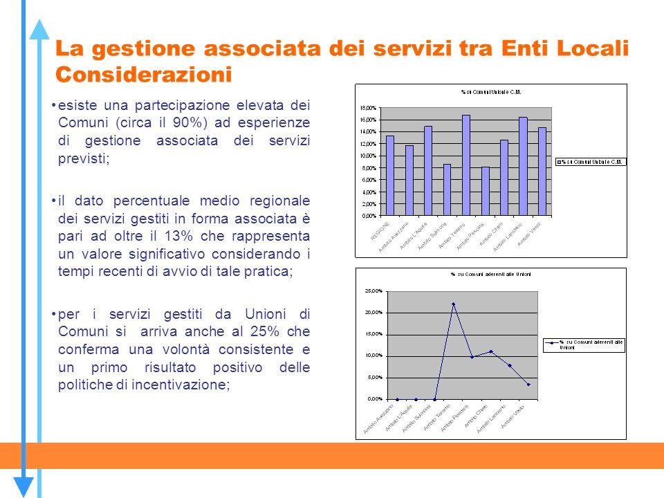 La gestione associata dei servizi tra Enti Locali Considerazioni esiste una partecipazione elevata dei Comuni (circa il 90%) ad esperienze di gestione