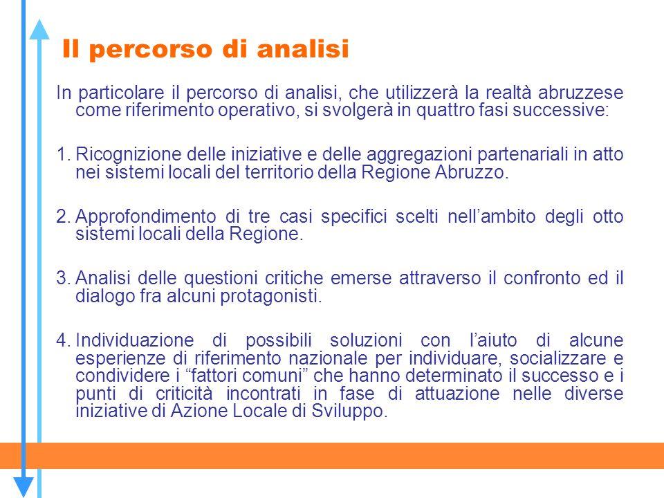 Alcuni punti di riferimento Sviluppo Locale un progetto per lItalia (Trigilia) Economie dal Basso (Cersosimo-Wolleb) Tornare a crescere (Bersani-Letta) Piano Strategico Nazionale 2007-2013 (Documento preliminare e Bozza Amministrativa) e documenti sul Partenariato